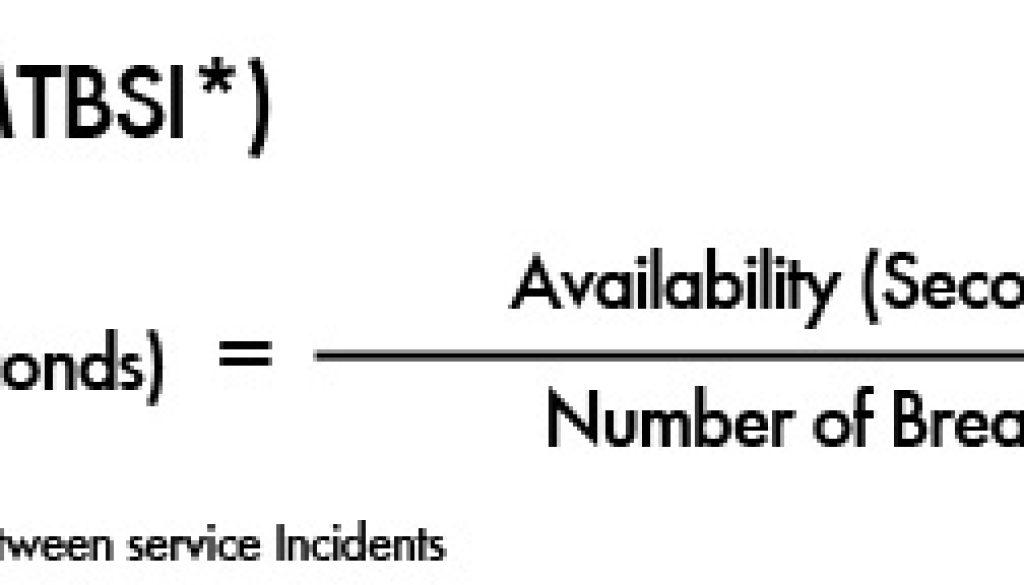 ReliabilityMTBSI